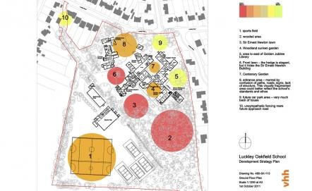 Luckley Oakfield School Masterplan